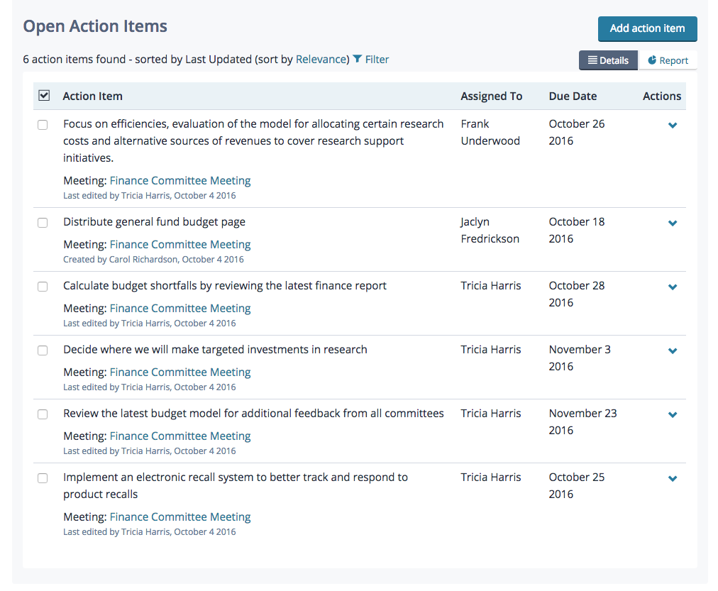 Screenshot: All action items in a meeting room
