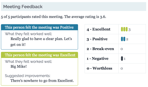 Screenshot: Meeting ratings and feedback shown after the meeting