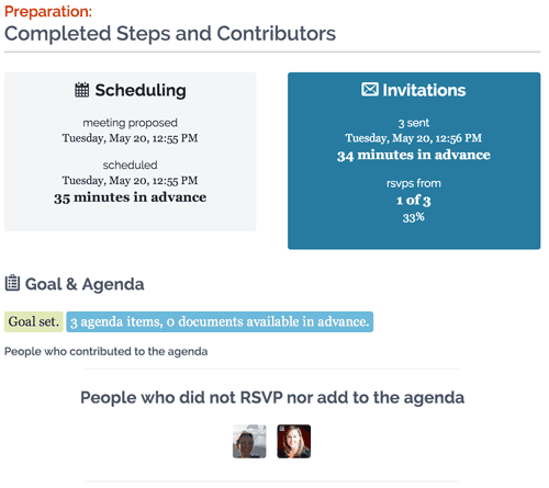 Screenshot of the meeting preparation report showing invitations went out 35 minutes in advance and 2 of 3 people invited didn't prepare at all